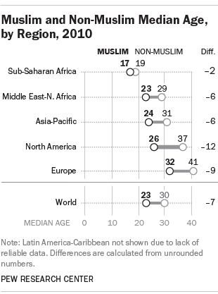 pew research 3